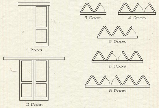 door-sliding
